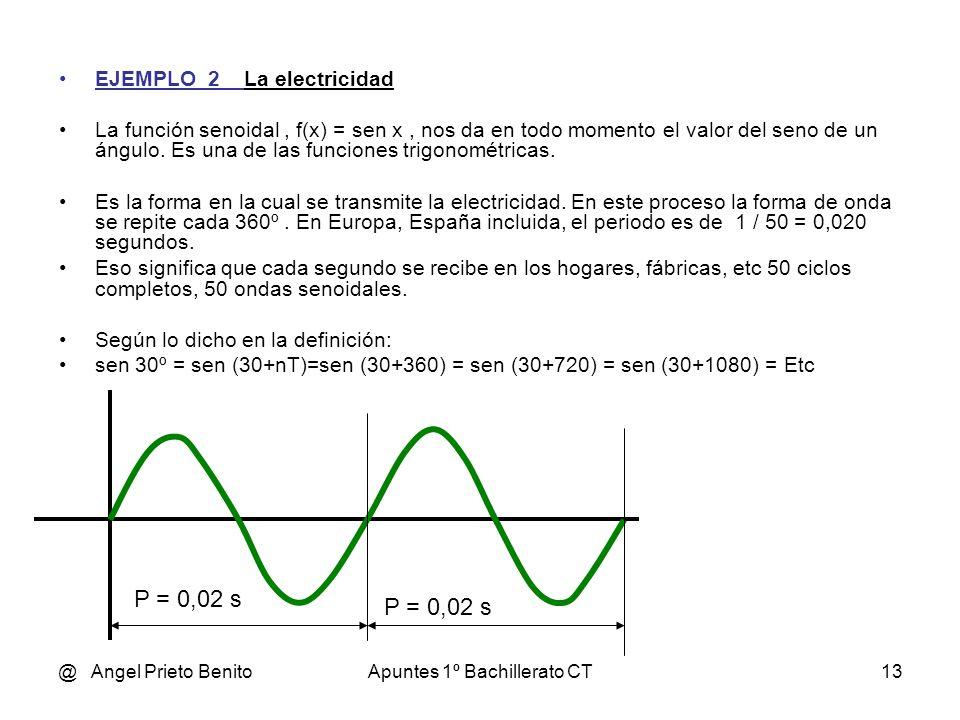 @ Angel Prieto BenitoApuntes 1º Bachillerato CT12 5mn 10 mn 5 mn 5 mn Ejemplo 1 La noria. 5mn 10 mn 5 mn 5 mn P = 25 mn En una atracción de feria la n