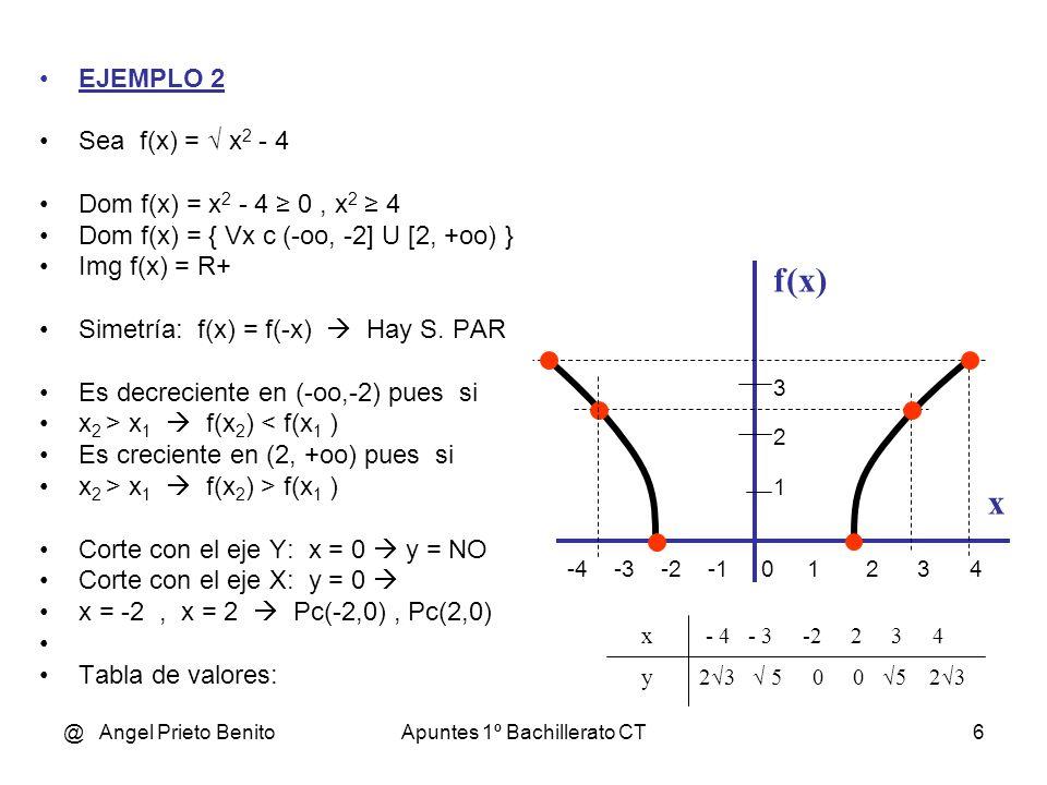 @ Angel Prieto BenitoApuntes 1º Bachillerato CT6 EJEMPLO 2 Sea f(x) = x 2 - 4 Dom f(x) = x 2 - 4 0, x 2 4 Dom f(x) = { Vx c (-oo, -2] U [2, +oo) } Img f(x) = R+ Simetría: f(x) = f(-x) Hay S.