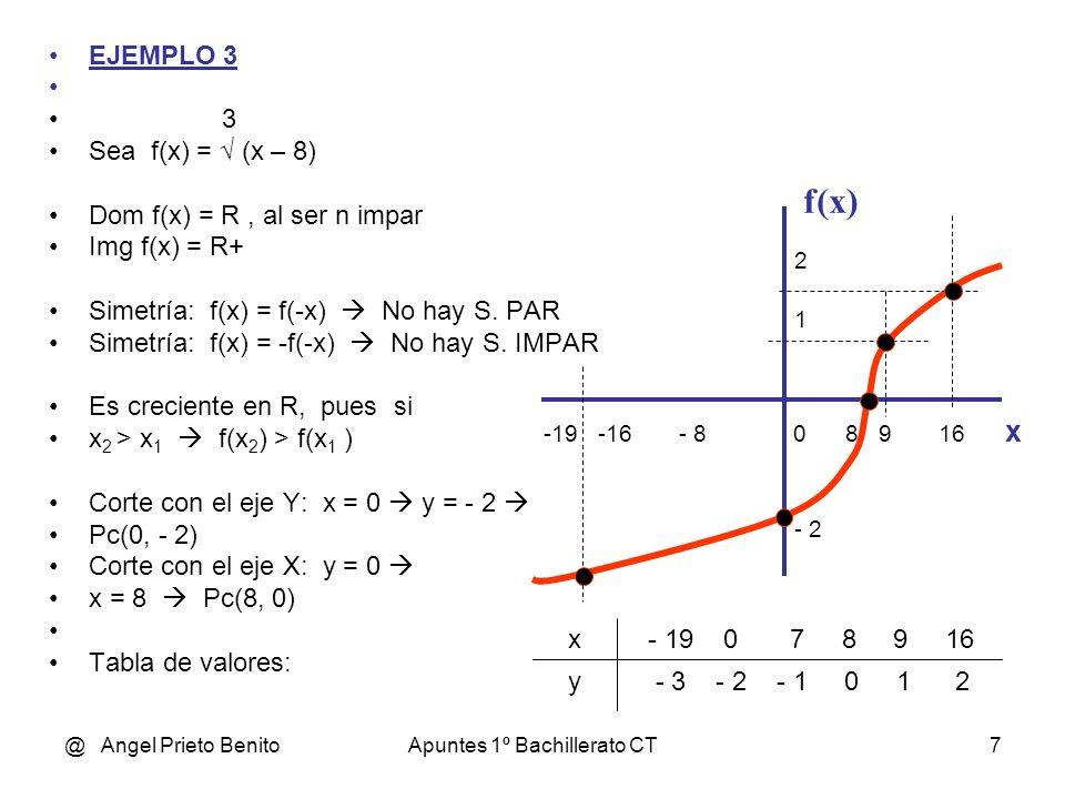@ Angel Prieto BenitoApuntes 1º Bachillerato CT7 EJEMPLO 3 3 Sea f(x) = (x – 8) Dom f(x) = R, al ser n impar Img f(x) = R+ Simetría: f(x) = f(-x) No hay S.