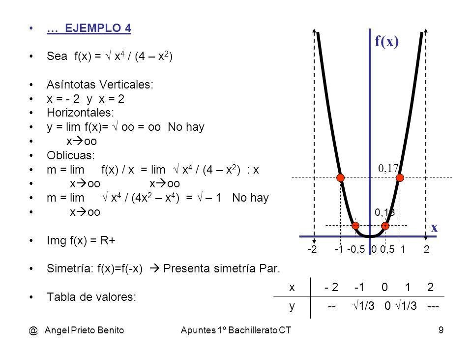 @ Angel Prieto BenitoApuntes 1º Bachillerato CT9 … EJEMPLO 4 Sea f(x) = x 4 / (4 – x 2 ) Asíntotas Verticales: x = - 2 y x = 2 Horizontales: y = lim f(x)= oo = oo No hay x oo Oblicuas: m = lim f(x) / x = lim x 4 / (4 – x 2 ) : x x oo x oo m = lim x 4 / (4x 2 – x 4 ) = – 1 No hay x oo Img f(x) = R+ Simetría: f(x)=f(-x) Presenta simetría Par.