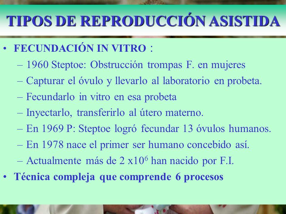 TIPOS DE REPRODUCCIÓN ASISTIDA 25-7-78: Nace Louise Brown gracias a R. Edwards y P.Steptoe FECUNDACIÓN IN VITRO : –1960 Steptoe: Obstrucción trompas F