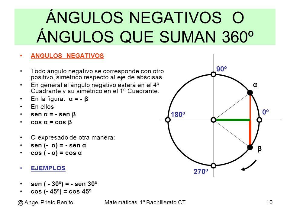 @ Angel Prieto BenitoMatemáticas 1º Bachillerato CT10 ÁNGULOS NEGATIVOS O ÁNGULOS QUE SUMAN 360º 0º 270º 180º 90º α β ANGULOS NEGATIVOS Todo ángulo ne