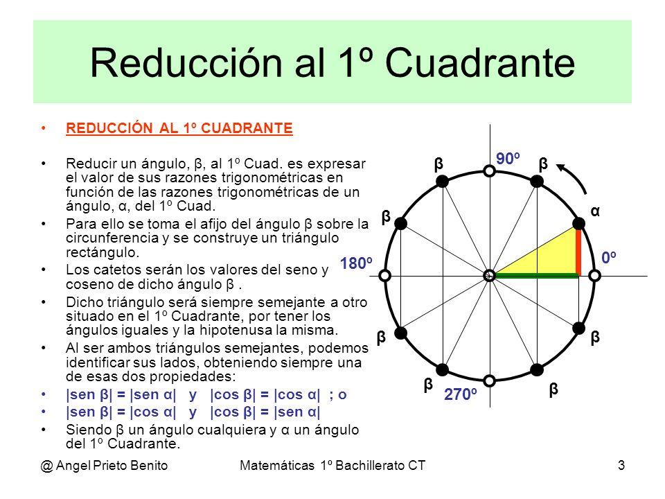 @ Angel Prieto BenitoMatemáticas 1º Bachillerato CT3 REDUCCIÓN AL 1º CUADRANTE Reducir un ángulo, β, al 1º Cuad. es expresar el valor de sus razones t