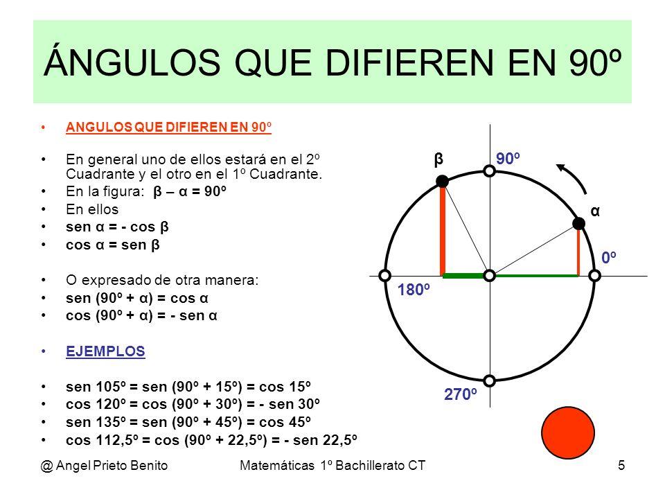 @ Angel Prieto BenitoMatemáticas 1º Bachillerato CT5 ANGULOS QUE DIFIEREN EN 90º En general uno de ellos estará en el 2º Cuadrante y el otro en el 1º