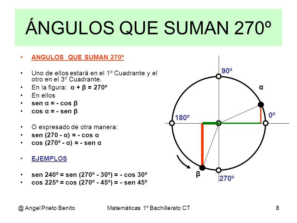 @ Angel Prieto BenitoMatemáticas 1º Bachillerato CT9 ÁNGULOS QUE DIFIEREN EN 270º 0º 270º 180º 90º α β ANGULOS QUE DIFIEREN EN 270º Uno de ellos estará en el 1º Cuadrante y el otro en el 4º Cuadrante.