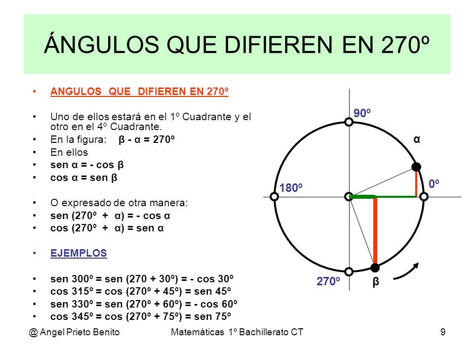 @ Angel Prieto BenitoMatemáticas 1º Bachillerato CT9 ÁNGULOS QUE DIFIEREN EN 270º 0º 270º 180º 90º α β ANGULOS QUE DIFIEREN EN 270º Uno de ellos estar