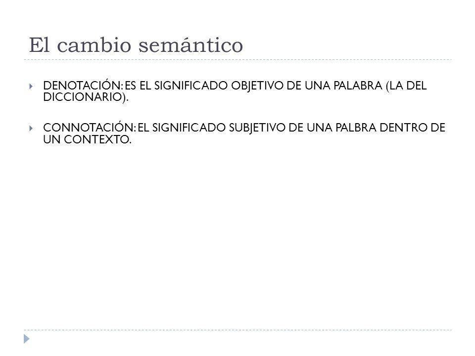 El cambio semántico DENOTACIÓN: ES EL SIGNIFICADO OBJETIVO DE UNA PALABRA (LA DEL DICCIONARIO).