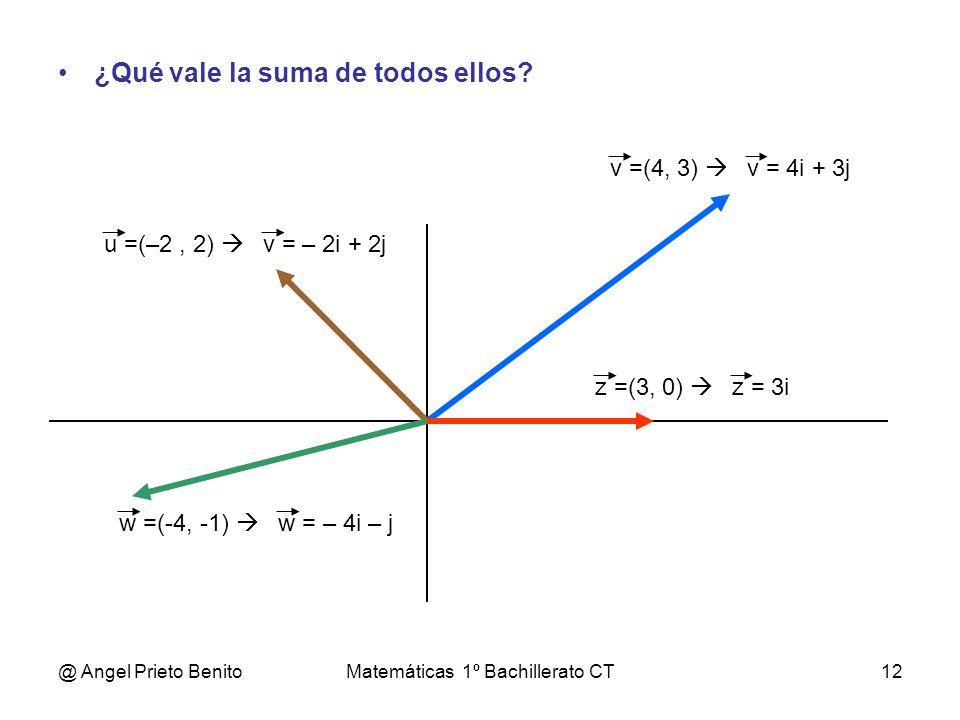 @ Angel Prieto BenitoMatemáticas 1º Bachillerato CT12 z =(3, 0) z = 3i w =(-4, -1) w = – 4i – j v =(4, 3) v = 4i + 3j u =(–2, 2) v = – 2i + 2j ¿Qué va