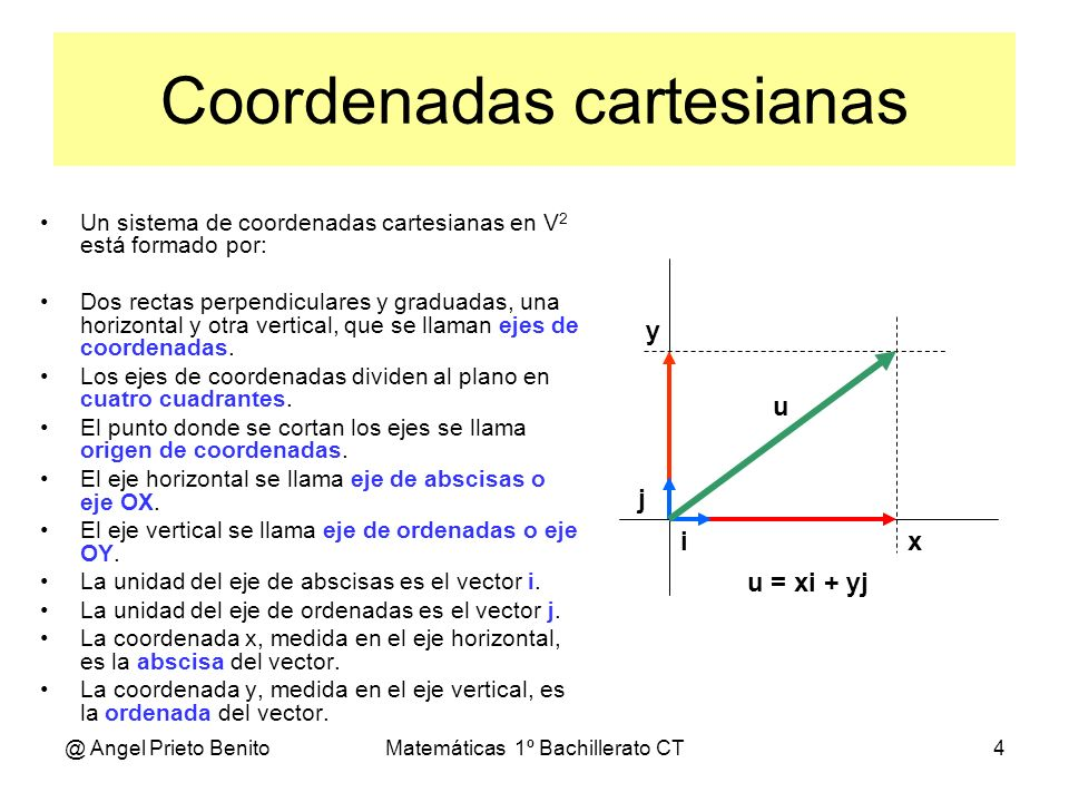 @ Angel Prieto BenitoMatemáticas 1º Bachillerato CT4 Coordenadas cartesianas Un sistema de coordenadas cartesianas en V 2 está formado por: Dos rectas