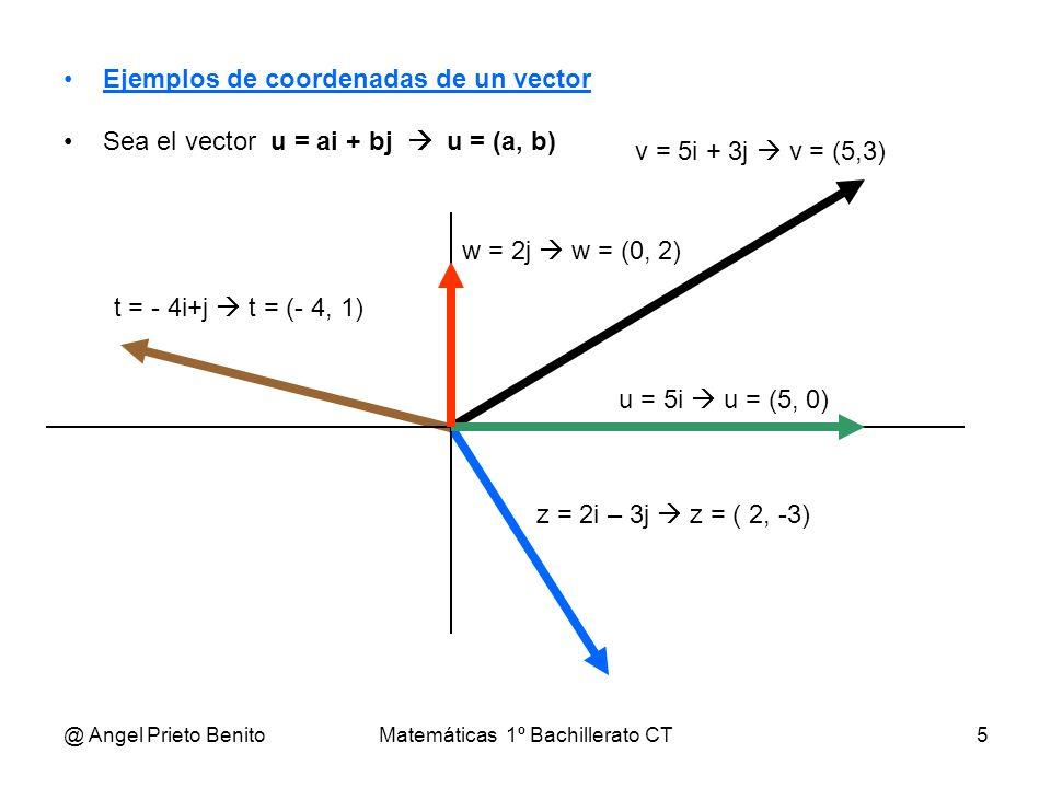 @ Angel Prieto BenitoMatemáticas 1º Bachillerato CT5 Ejemplos de coordenadas de un vector Sea el vector u = ai + bj u = (a, b) z = 2i – 3j z = ( 2, -3