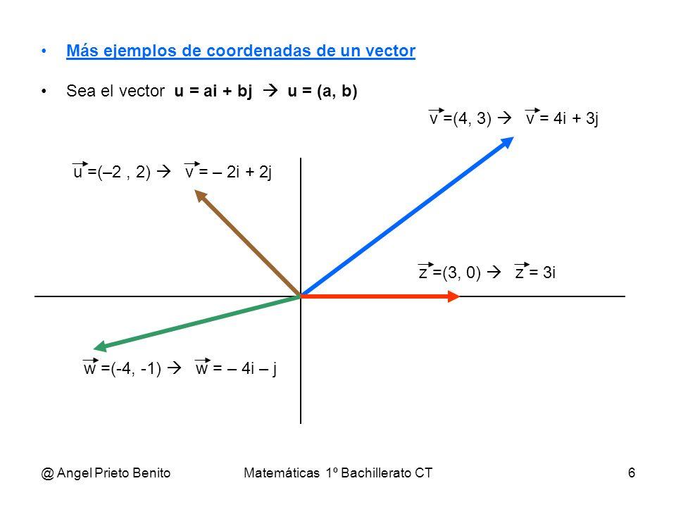 @ Angel Prieto BenitoMatemáticas 1º Bachillerato CT6 z =(3, 0) Más ejemplos de coordenadas de un vector Sea el vector u = ai + bj u = (a, b) z = 3i w