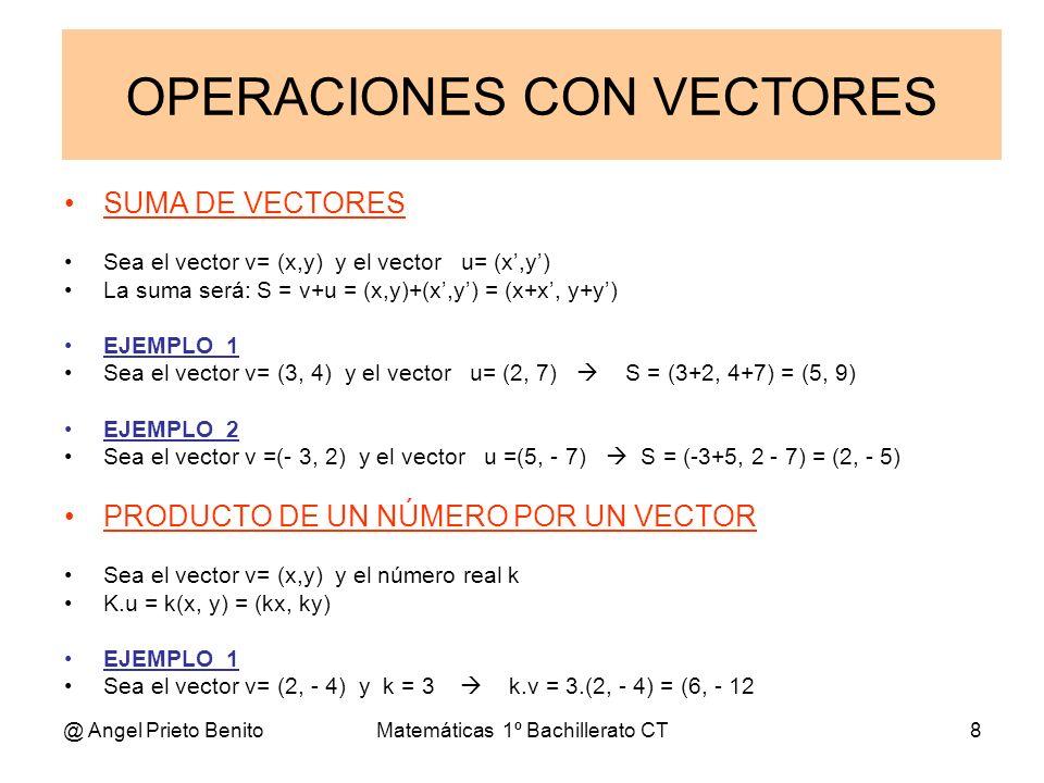 @ Angel Prieto BenitoMatemáticas 1º Bachillerato CT8 SUMA DE VECTORES Sea el vector v= (x,y) y el vector u= (x,y) La suma será: S = v+u = (x,y)+(x,y)