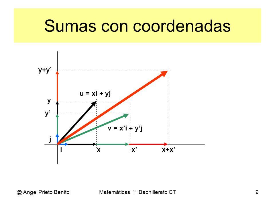 @ Angel Prieto BenitoMatemáticas 1º Bachillerato CT9 x Sumas con coordenadas i j x y u = xi + yj v = xi + yj y x+x y+y