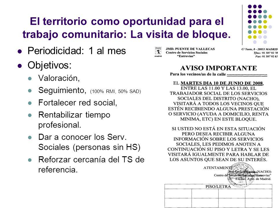 El territorio como oportunidad para el trabajo comunitario: La visita de bloque. Periodicidad: 1 al mes Objetivos: Valoración, Seguimiento, (100% RMI,