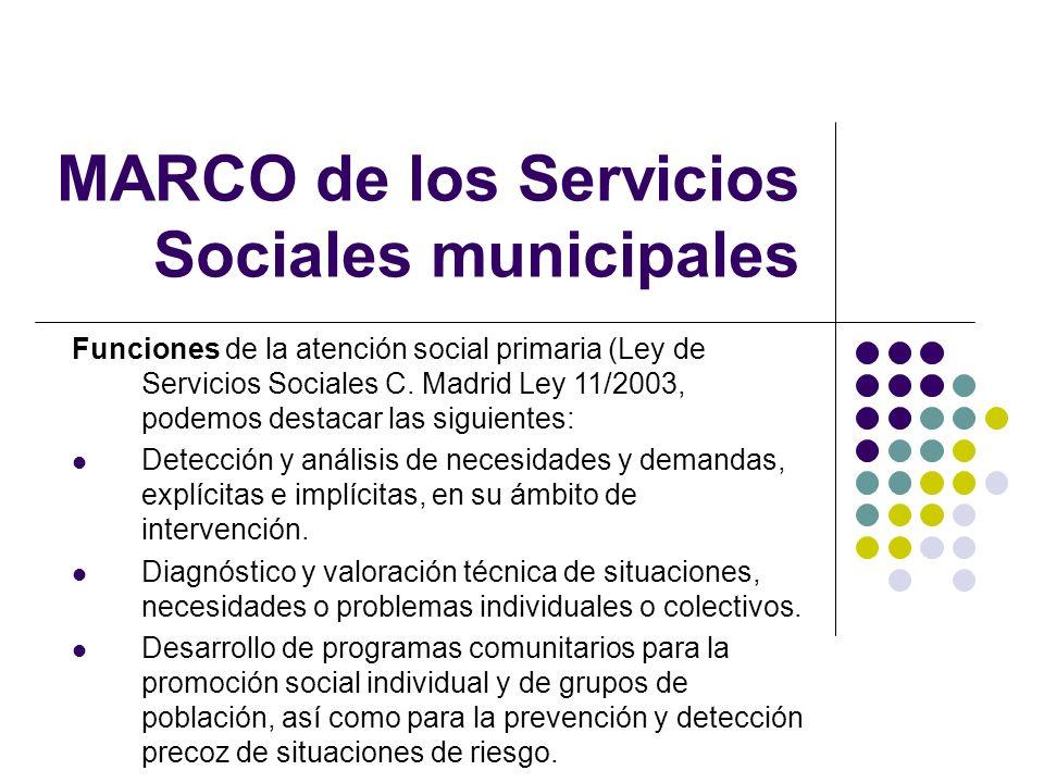 MARCO de los Servicios Sociales municipales Funciones de la atención social primaria (Ley de Servicios Sociales C. Madrid Ley 11/2003, podemos destaca