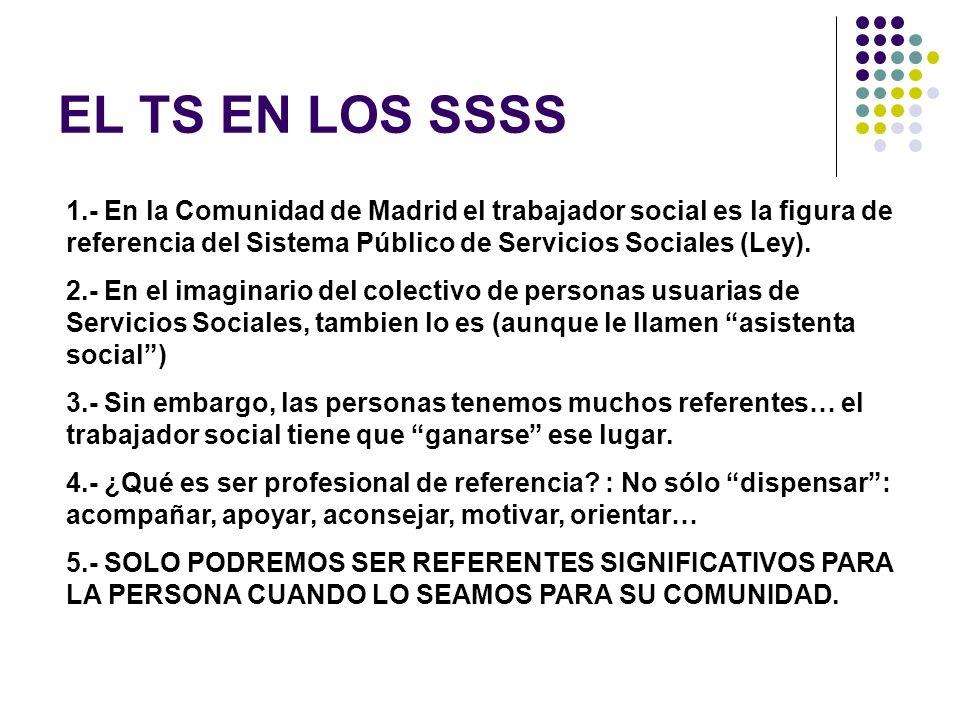 1.- En la Comunidad de Madrid el trabajador social es la figura de referencia del Sistema Público de Servicios Sociales (Ley). 2.- En el imaginario de