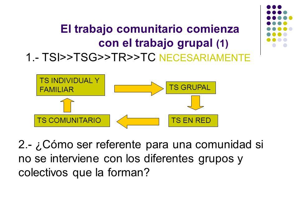 2.- ¿Cómo ser referente para una comunidad si no se interviene con los diferentes grupos y colectivos que la forman? El trabajo comunitario comienza c