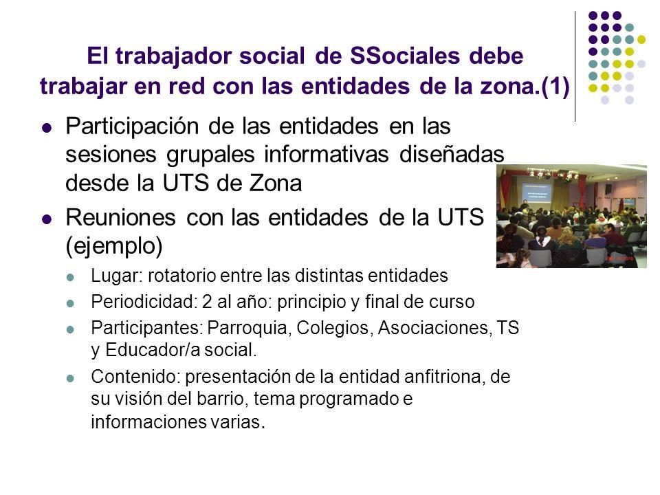 El trabajador social de SSociales debe trabajar en red con las entidades de la zona.(1) Participación de las entidades en las sesiones grupales inform