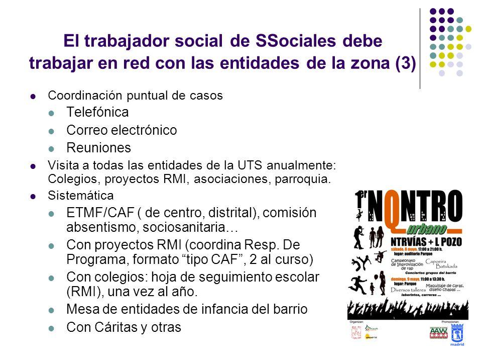 El trabajador social de SSociales debe trabajar en red con las entidades de la zona (3) Coordinación puntual de casos Telefónica Correo electrónico Re