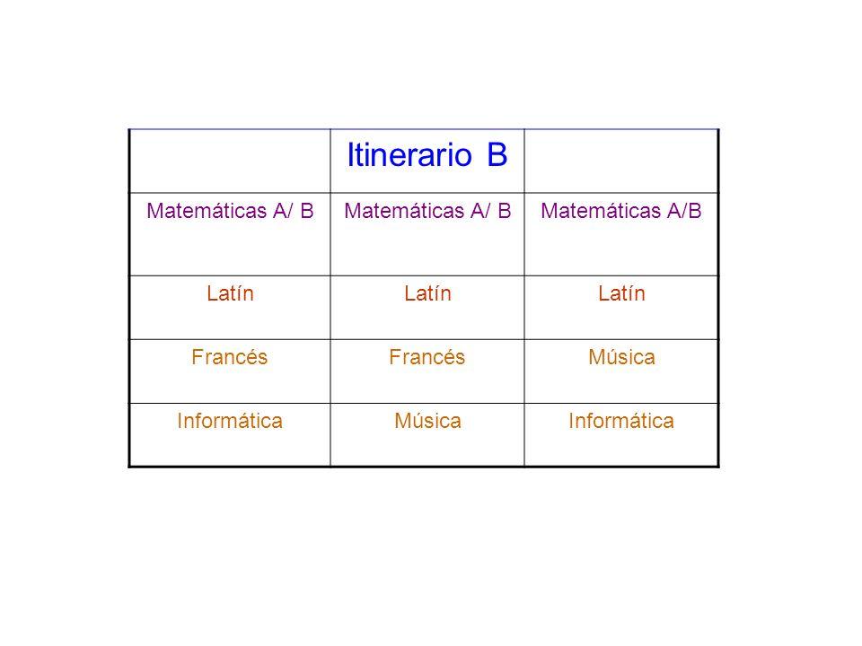 Itinerario B Matemáticas A/ B Latín Francés Música InformáticaMúsicaInformática