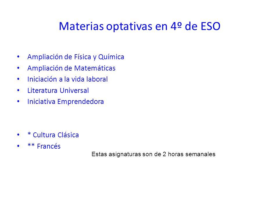 Materias optativas en 4º de ESO Ampliación de Física y Química Ampliación de Matemáticas Iniciación a la vida laboral Literatura Universal Iniciativa