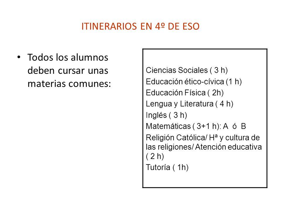 ITINERARIOS EN 4º DE ESO Todos los alumnos deben cursar unas materias comunes: Ciencias Sociales ( 3 h) Educación ético-cívica (1 h) Educación Física