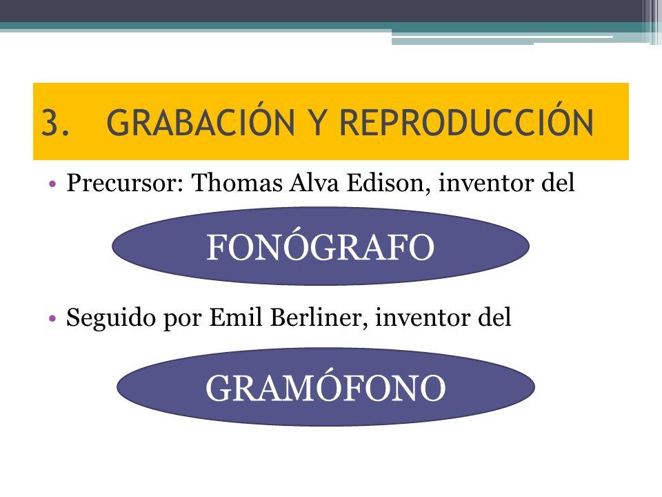 Precursor: Thomas Alva Edison, inventor del Seguido por Emil Berliner, inventor del 3.GRABACIÓN Y REPRODUCCIÓN FONÓGRAFO GRAMÓFONO