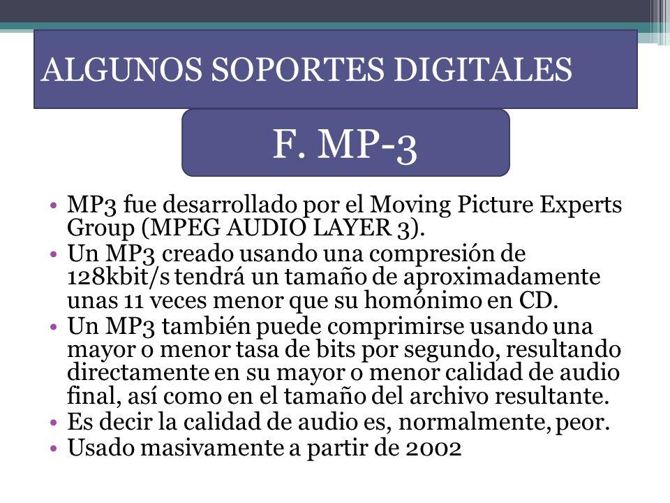 MP3 fue desarrollado por el Moving Picture Experts Group (MPEG AUDIO LAYER 3). Un MP3 creado usando una compresión de 128kbit/s tendrá un tamaño de ap