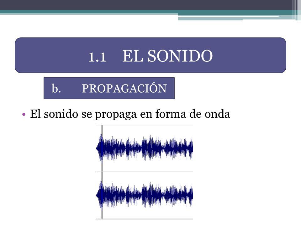 b.PROPAGACIÓN El sonido se propaga en forma de onda 1.1 EL SONIDO