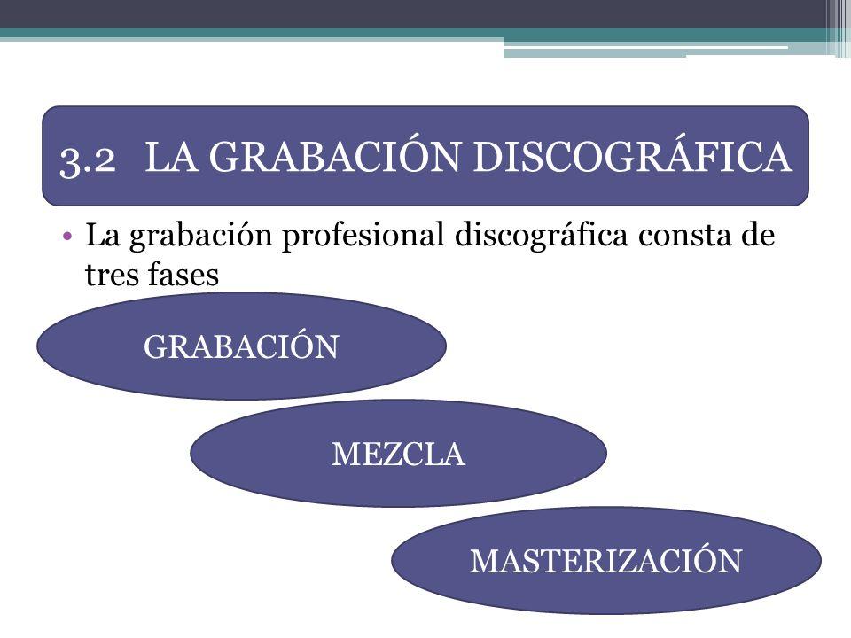 La grabación profesional discográfica consta de tres fases 3.2LA GRABACIÓN DISCOGRÁFICA GRABACIÓN MEZCLA MASTERIZACIÓN