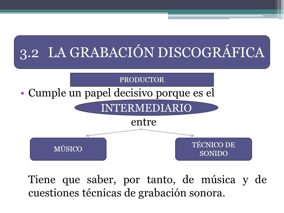 Cumple un papel decisivo porque es el entre Tiene que saber, por tanto, de música y de cuestiones técnicas de grabación sonora. 3.2LA GRABACIÓN DISCOG
