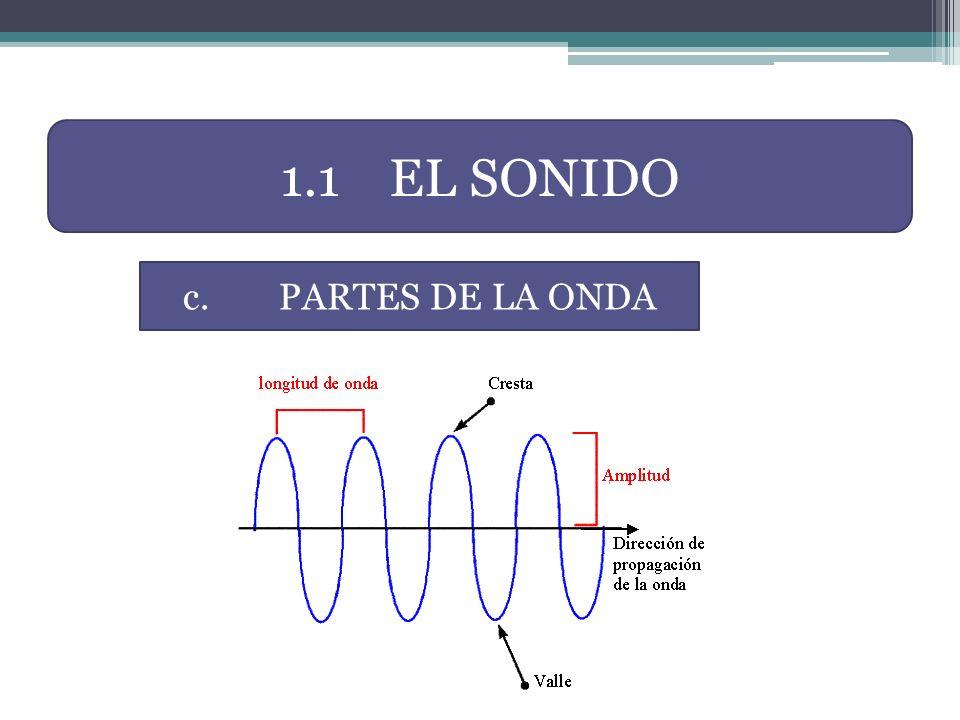 fue el que usando los conocimientos previos sobre las ondas hercianas A.