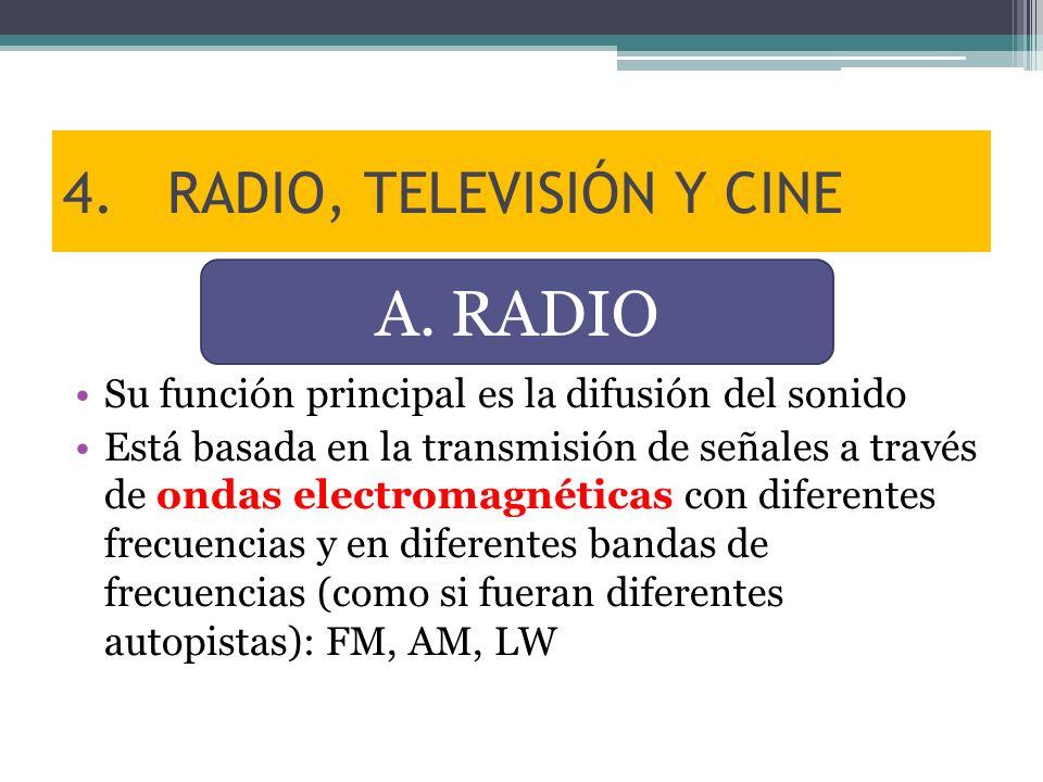 Su función principal es la difusión del sonido Está basada en la transmisión de señales a través de ondas electromagnéticas con diferentes frecuencias