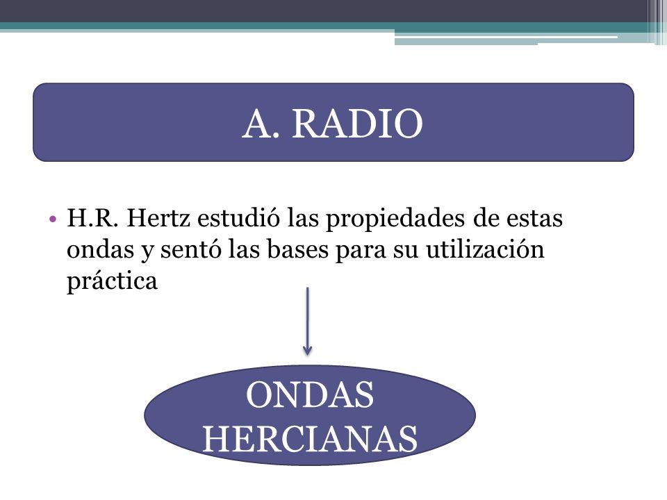 H.R. Hertz estudió las propiedades de estas ondas y sentó las bases para su utilización práctica A. RADIO ONDAS HERCIANAS