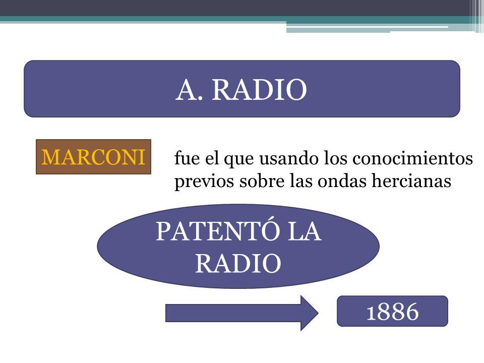 fue el que usando los conocimientos previos sobre las ondas hercianas A. RADIO PATENTÓ LA RADIO 1886 MARCONI