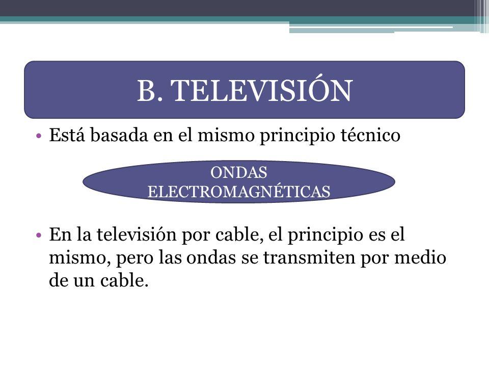 Está basada en el mismo principio técnico En la televisión por cable, el principio es el mismo, pero las ondas se transmiten por medio de un cable. B.