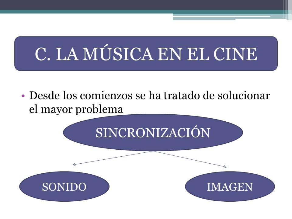 Desde los comienzos se ha tratado de solucionar el mayor problema C. LA MÚSICA EN EL CINE SINCRONIZACIÓN SONIDOIMAGEN