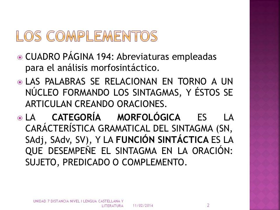 CUADRO PÁGINA 194: Abreviaturas empleadas para el análisis morfosintáctico. LAS PALABRAS SE RELACIONAN EN TORNO A UN NÚCLEO FORMANDO LOS SINTAGMAS, Y
