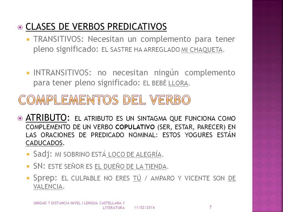 CLASES DE VERBOS PREDICATIVOS TRANSITIVOS: Necesitan un complemento para tener pleno significado: EL SASTRE HA ARREGLADO MI CHAQUETA. INTRANSITIVOS: n