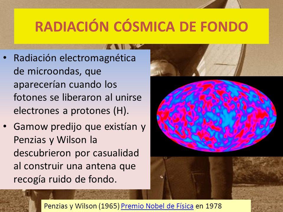 RADIACIÓN CÓSMICA DE FONDO Radiación electromagnética de microondas, que aparecerían cuando los fotones se liberaron al unirse electrones a protones (