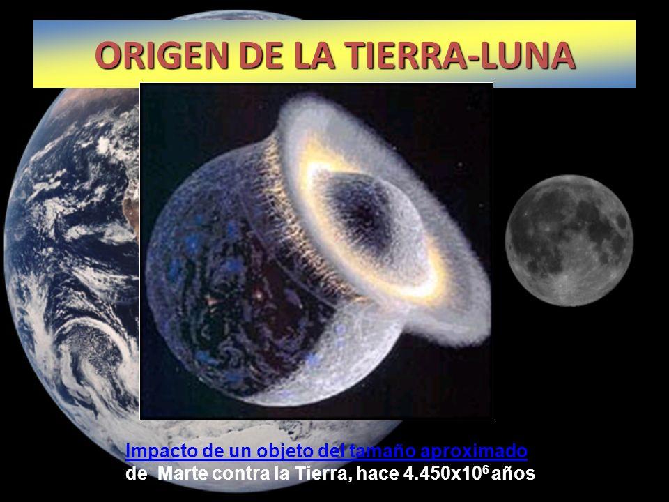 ORIGEN DE LA TIERRA-LUNA Impacto de un objeto del tamaño aproximado de Marte contra la Tierra, hace 4.450x10 6 años
