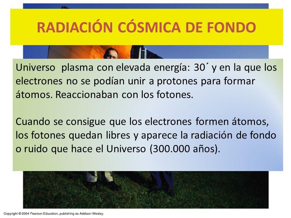 RADIACIÓN CÓSMICA DE FONDO Universo plasma con elevada energía: 30´ y en la que los electrones no se podían unir a protones para formar átomos. Reacci