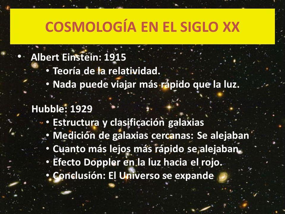 COSMOLOGÍA EN EL SIGLO XX Albert Einstein: 1915 Teoría de la relatividad. Nada puede viajar más rápido que la luz. Hubble: 1929 Estructura y clasifica
