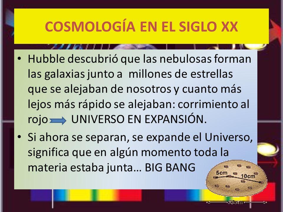 COSMOLOGÍA EN EL SIGLO XX Hubble descubrió que las nebulosas forman las galaxias junto a millones de estrellas que se alejaban de nosotros y cuanto má