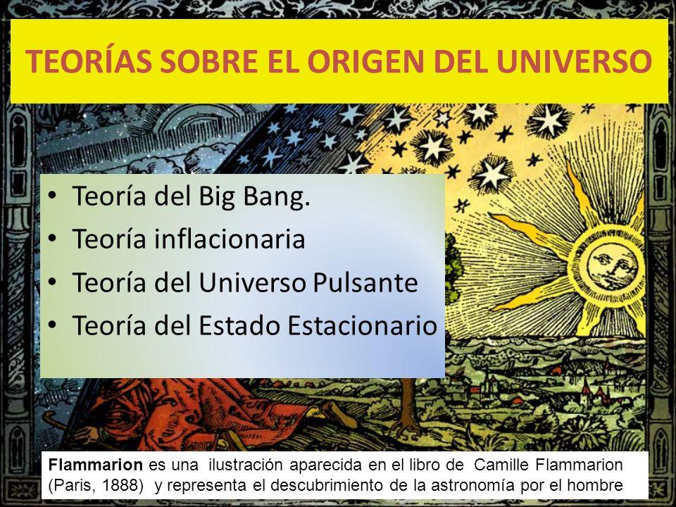Teoría del Big Bang. Teoría inflacionaria Teoría del Universo Pulsante Teoría del Estado Estacionario TEORÍAS SOBRE EL ORIGEN DEL UNIVERSO Flammarion