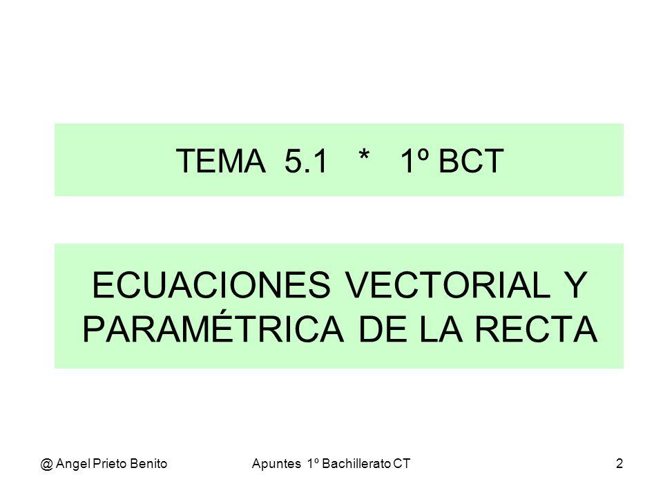 @ Angel Prieto BenitoApuntes 1º Bachillerato CT3 ECUACIÓN VECTORIAL Por el punto A pasan infinitas rectas (r, s, t, etc).