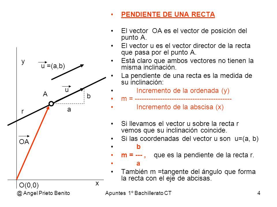 @ Angel Prieto BenitoApuntes 1º Bachillerato CT5 ECUACIÓN VECTORIAL DE LA RECTA Sea X un punto cualquiera de la recta r(A, u) Como se ve en la figura, el vector OX es suma del vector OA y del vector AX.