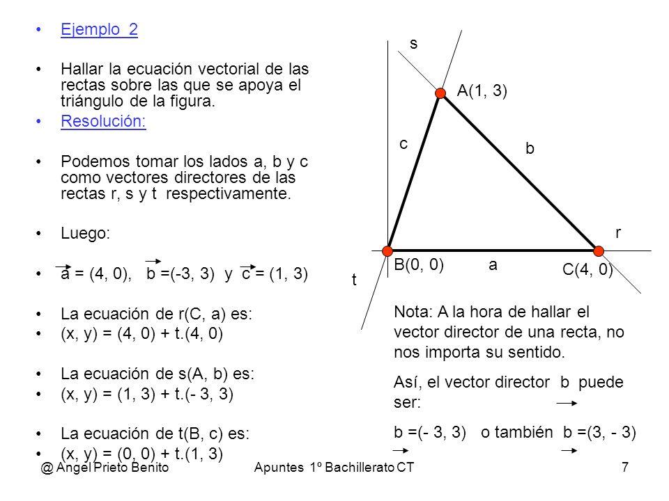 @ Angel Prieto BenitoApuntes 1º Bachillerato CT8 Ejemplo_3 En el rombo de la figura, donde nos dan las coordenadas de los vértices, hallar la ecuación vectorial de: a) El lado CD b) La diagonal menor AC Resolución: a) Hallamos el vector director CD: CD=(4, 4) – (3, 1) = (1, 3) La ecuación del lado CD es: (x, y) = (3, 1) + t.(1, 3) b) Hallamos el vector director AC: AC=(3, 1) – (1, 3) = (2, - 2) La ecuación de la diagonal es: (x, y) = (1, 3) + t.(2, - 2) A(1, 3) B(0, 0) C(3, 1) Nota: Hallar la ecuación de la recta sobre la que se apoya el lado de un polígono es igual que hallar la ecuación del lado.
