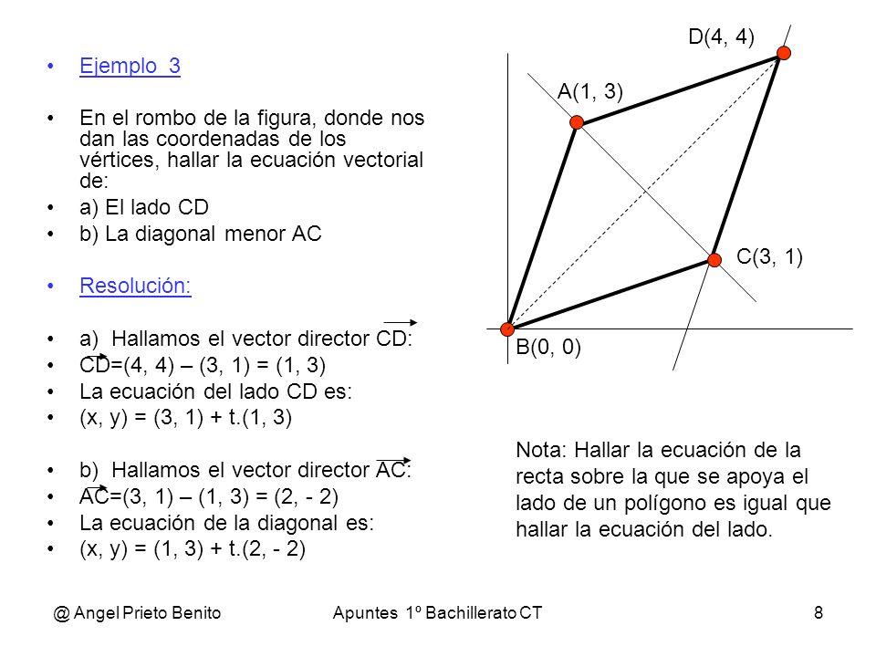 @ Angel Prieto BenitoApuntes 1º Bachillerato CT8 Ejemplo_3 En el rombo de la figura, donde nos dan las coordenadas de los vértices, hallar la ecuación
