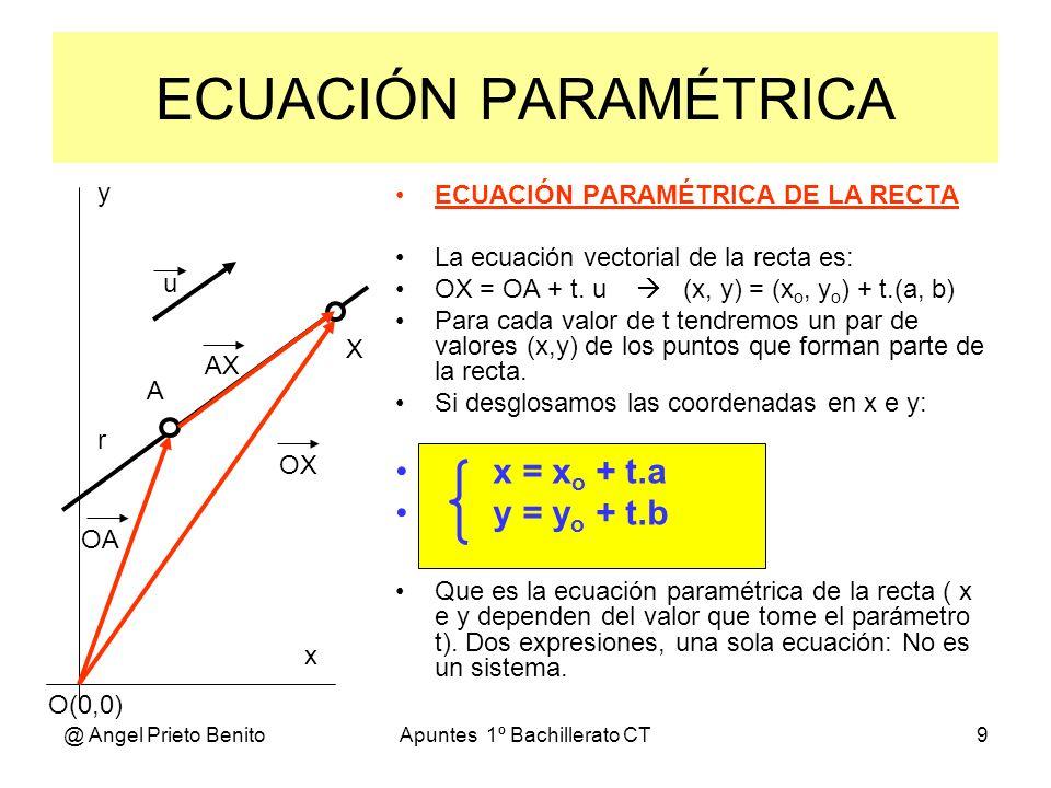 @ Angel Prieto BenitoApuntes 1º Bachillerato CT10 Ejemplo_1 Una recta r viene dada por su ecuación vectorial: (x, y) = (0, 2) + t.(- 3, 5) Hallar su ecuación paramétrica.